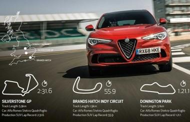 Alfa Romeo Stelvio покорил британские треки (ВИДЕО)