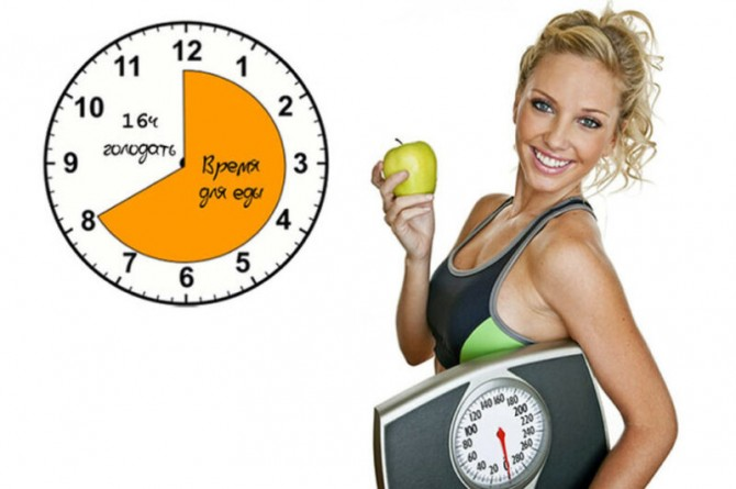 16-часовое голодание поможет похудеть в рекордные сроки