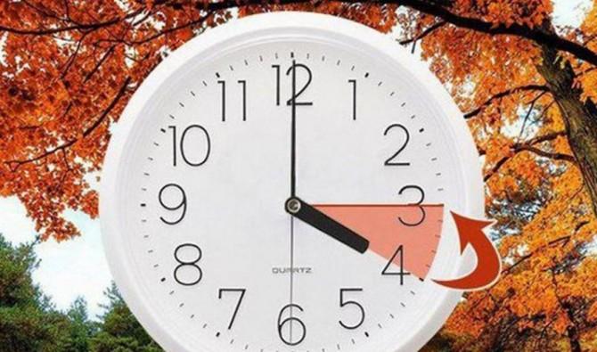 Перевод часов на зимнее время 2021: когда и во сколько
